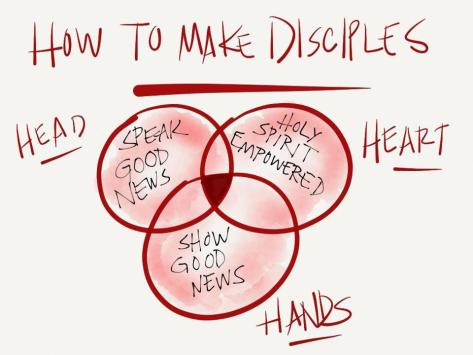 how to make disciples _ gcmcollective